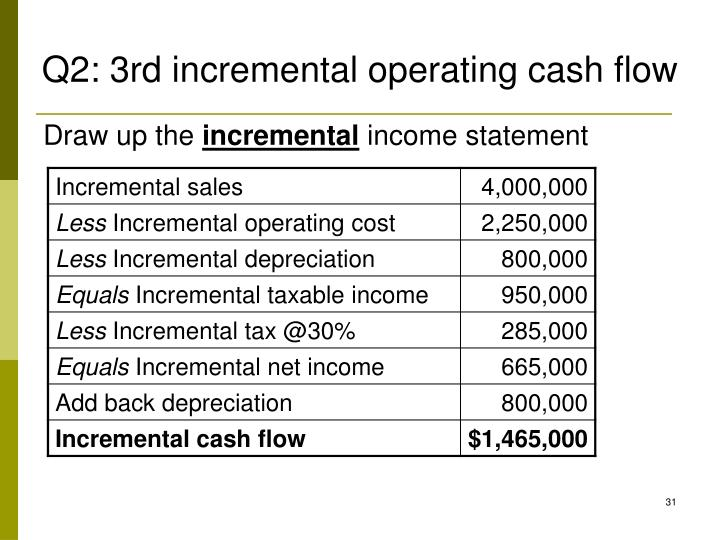 Q2: 3rd incremental operating cash flow
