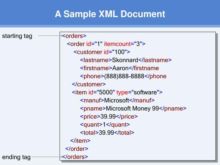 A Sample XML Document