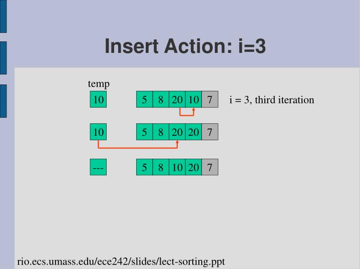 Insert Action: i=3