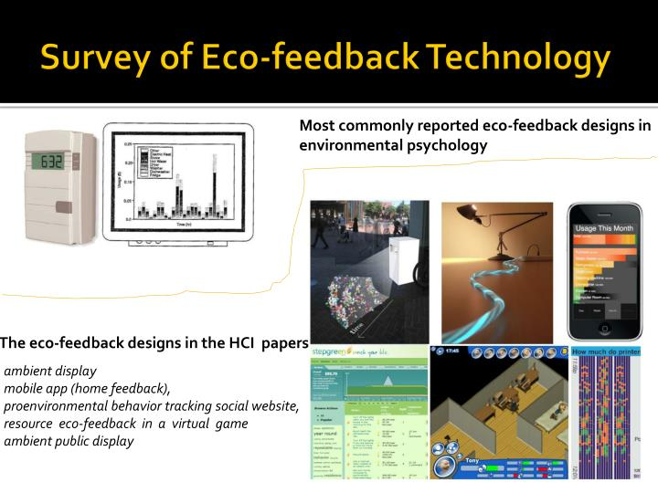 Survey of Eco-feedback Technology