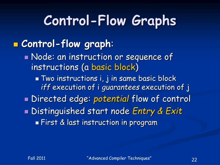 Control-Flow Graphs
