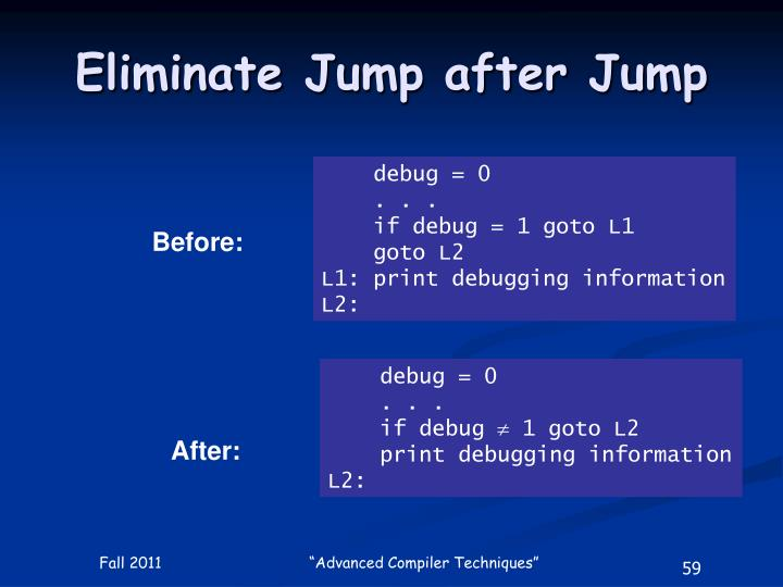 Eliminate Jump after Jump