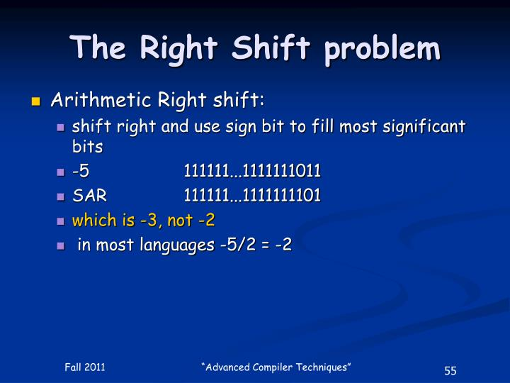 The Right Shift problem
