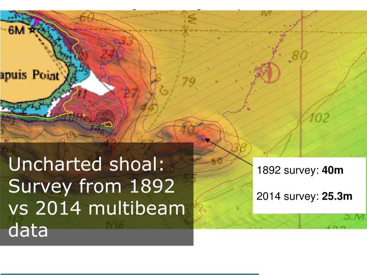 Uncharted shoal: Survey from 1892 vs 2014 multibeam