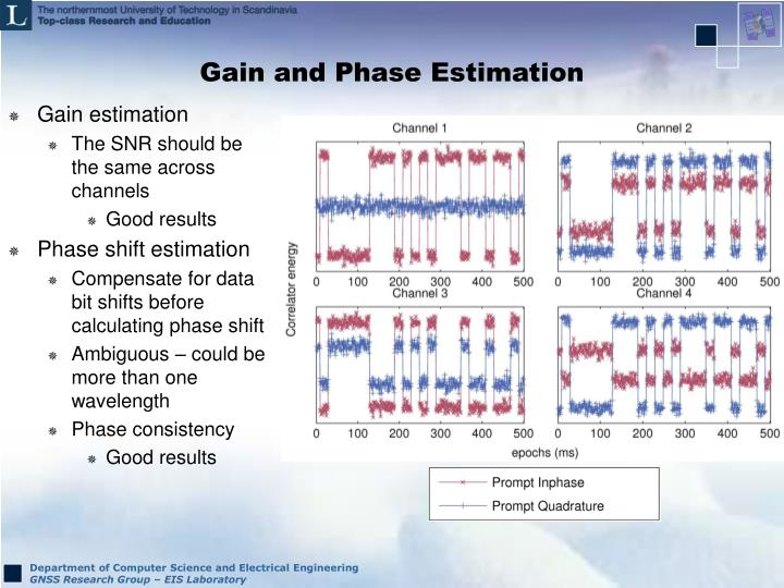 Gain and Phase Estimation