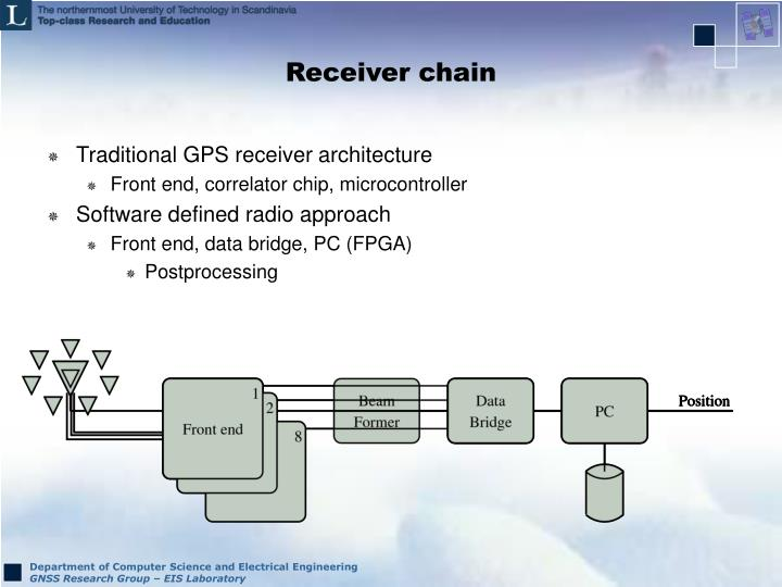 Receiver chain