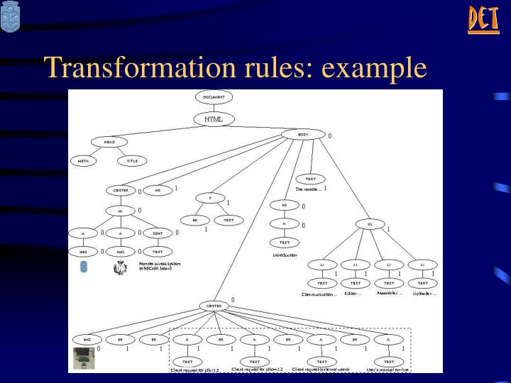 Transformation rules: example