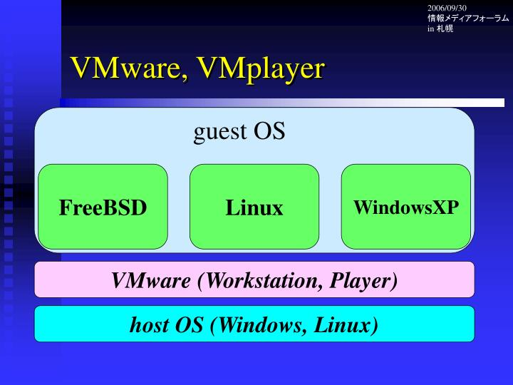 VMware, VMplayer