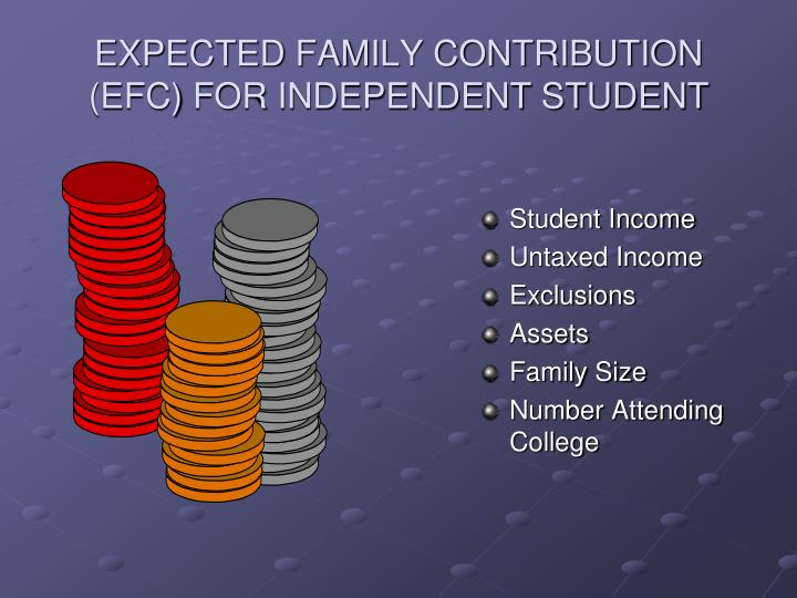 EXPECTED FAMILY CONTRIBUTION (EFC) FOR INDEPENDENT STUDENT