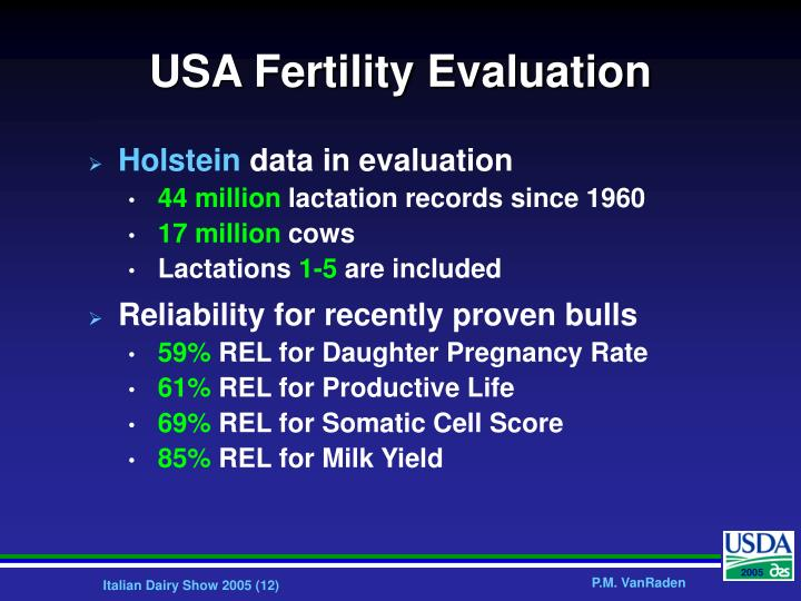 USA Fertility Evaluation