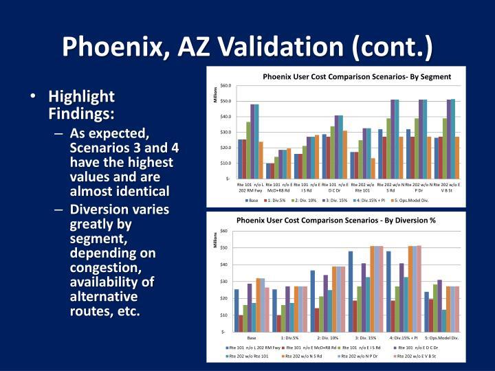Phoenix, AZ Validation