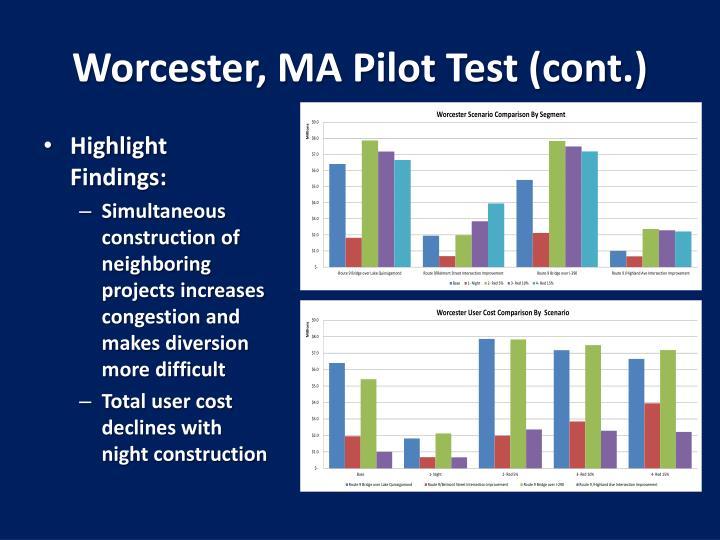 Worcester, MA Pilot Test (cont.)