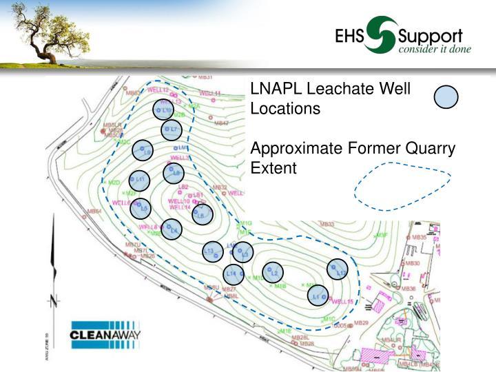 LNAPL Leachate