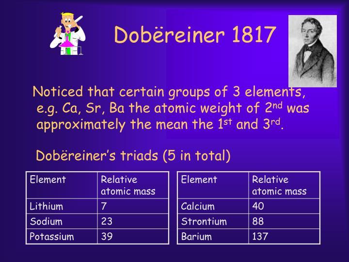 Dobëreiner 1817