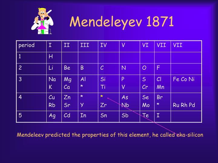 Mendeleyev 1871