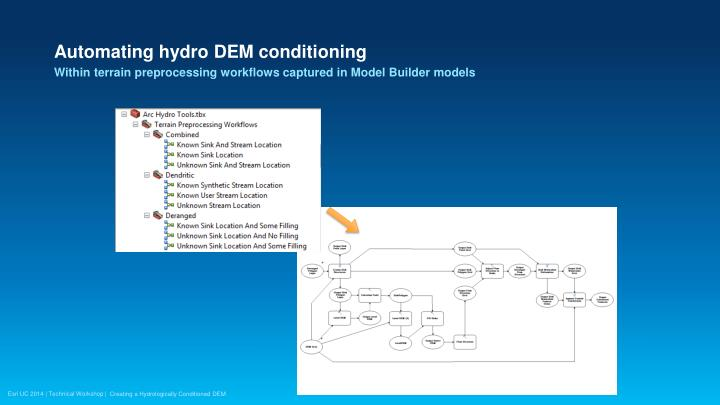 Automating hydro DEM conditioning