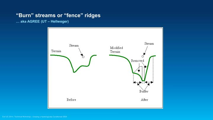 """Burn"" streams or ""fence"" ridges"