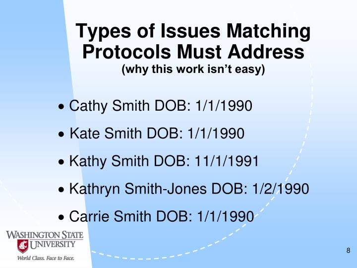 Types of Issues Matching Protocols Must Address