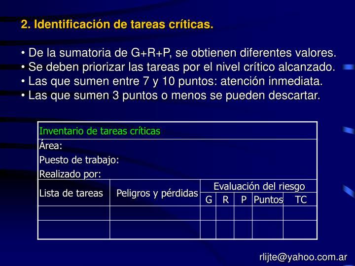 2. Identificación de tareas críticas.