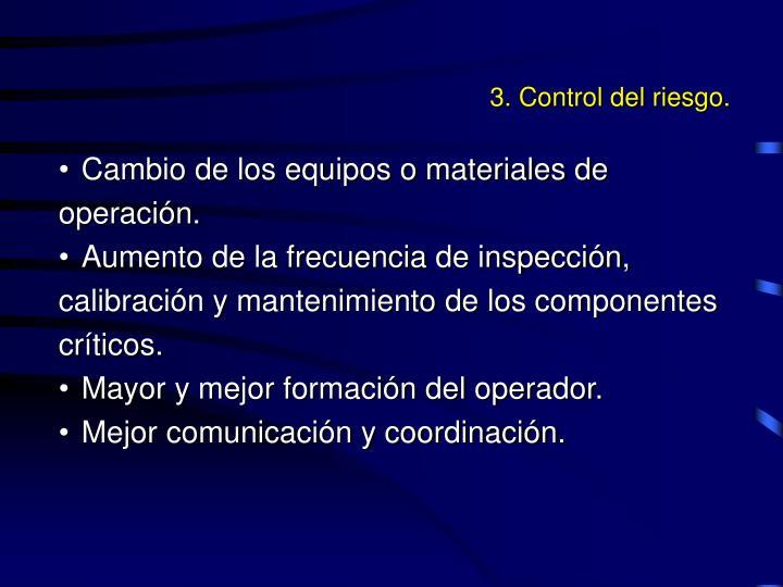 3. Control del riesgo.