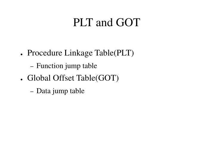 Procedure Linkage Table(PLT)