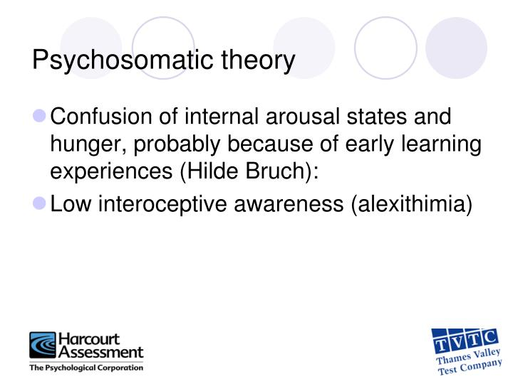 Psychosomatic theory