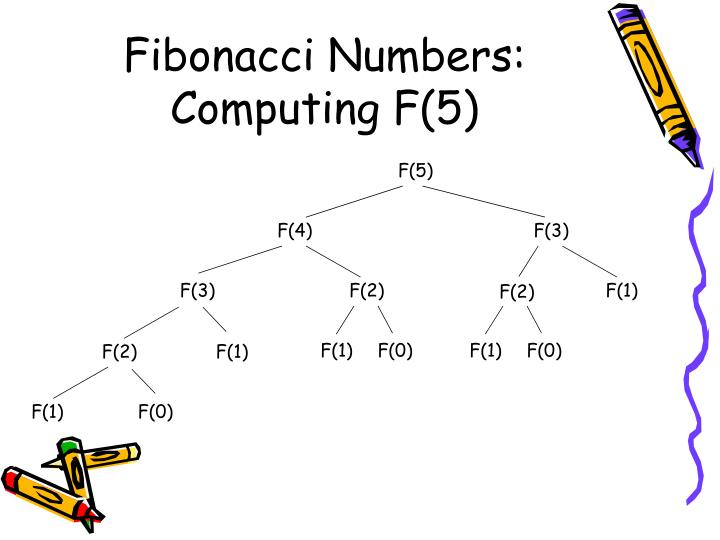 Fibonacci Numbers: Computing F(5)