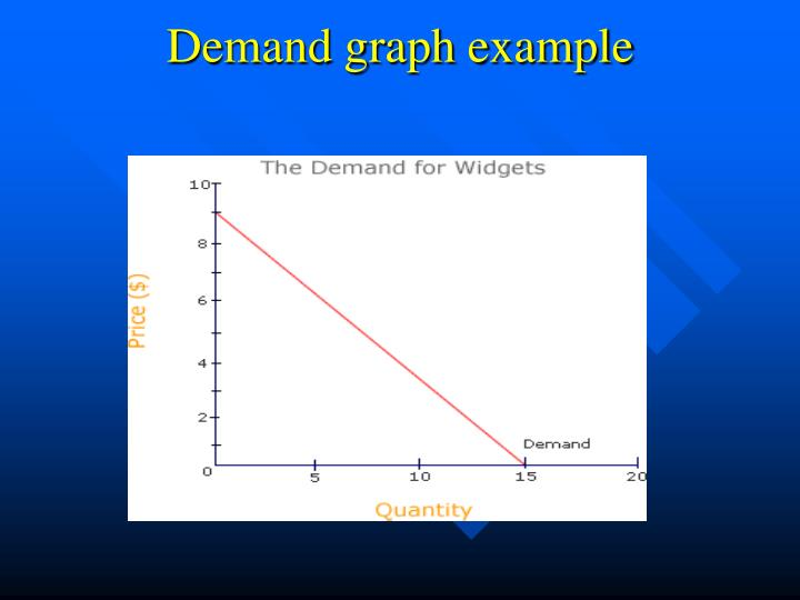Demand graph example