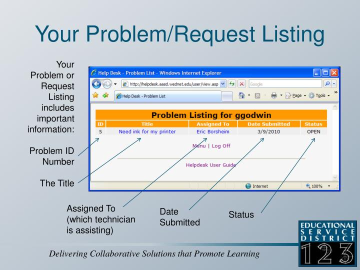 Your Problem/Request Listing