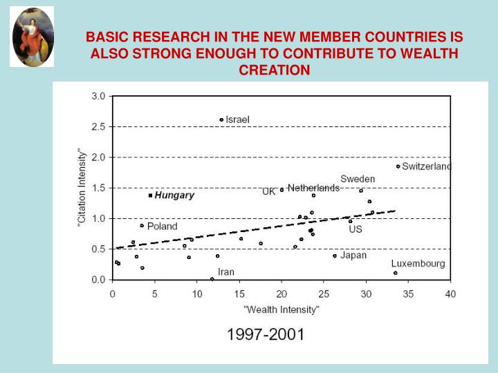 BASIC RESEARCH IN THE NEW MEMBER COUNTRIES IS ALSO STRONG ENOUGH TO CONTRIBUTE TO WEALTH CREATION