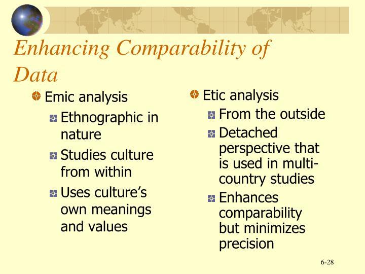 Emic analysis