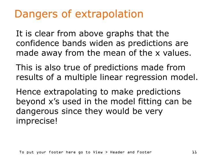 Dangers of extrapolation