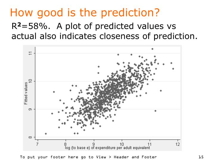 How good is the prediction?