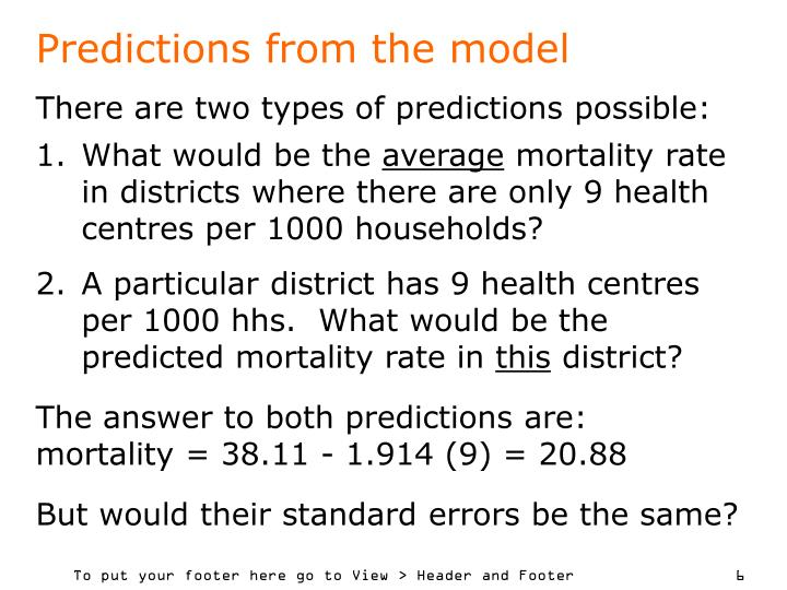 Predictions from the model