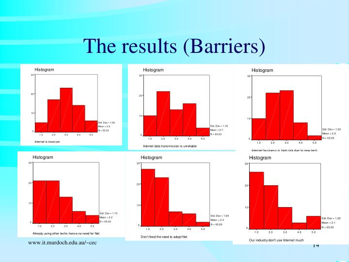 The results (Barriers)