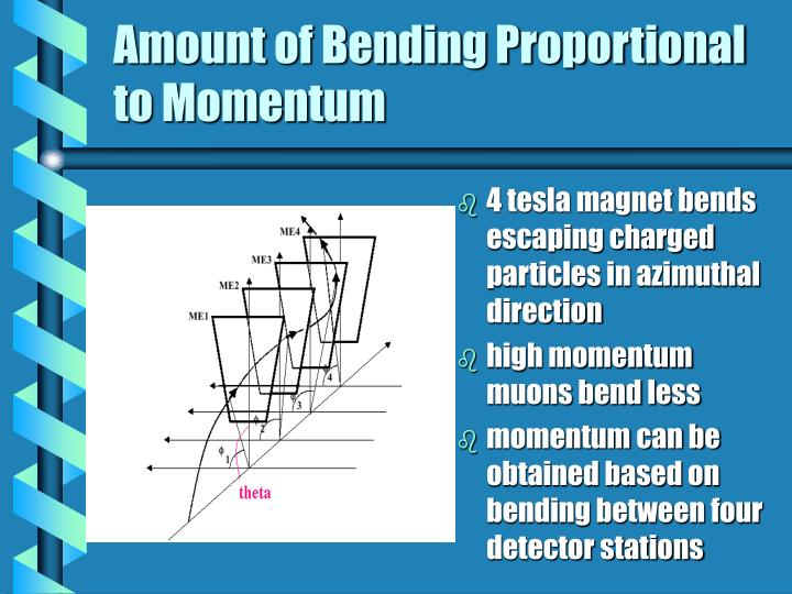 Amount of Bending Proportional to Momentum