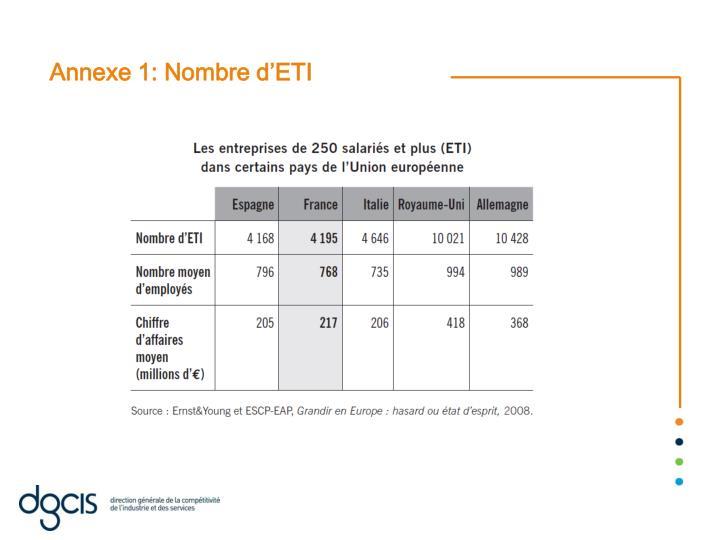Annexe 1: Nombre d'ETI