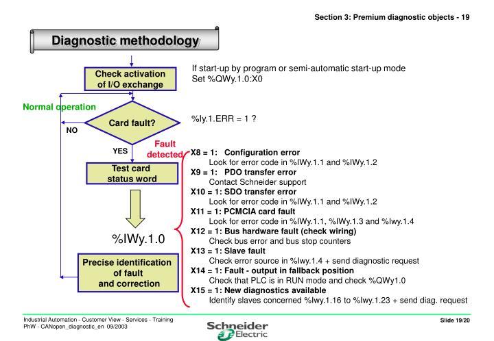 Section 3: Premium diagnostic objects - 19