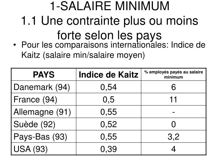 1-SALAIRE MINIMUM