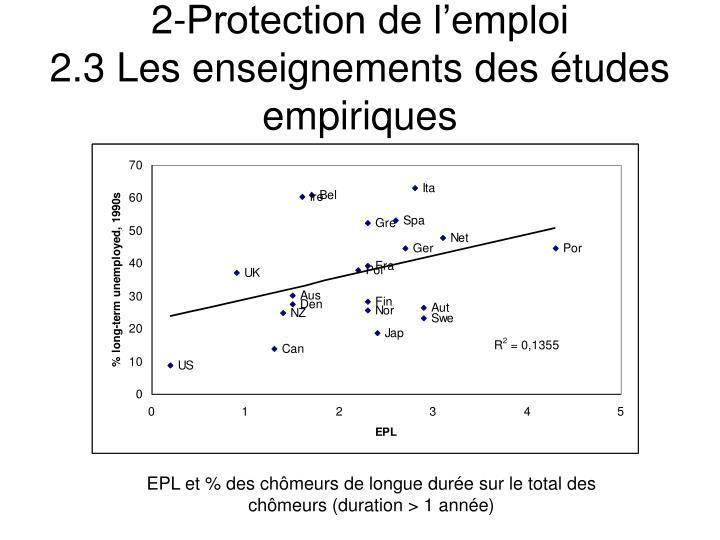 2-Protection de l'emploi