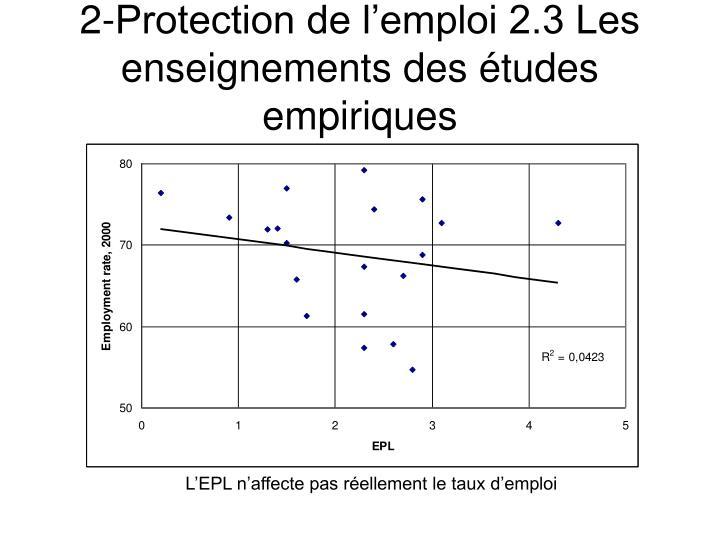 2-Protection de l'emploi 2.3 Les enseignements des études empiriques