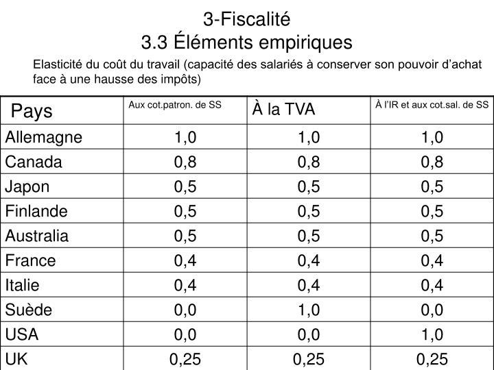 3-Fiscalité