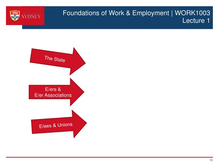 Foundations of Work & Employment | WORK1003 Lecture 1