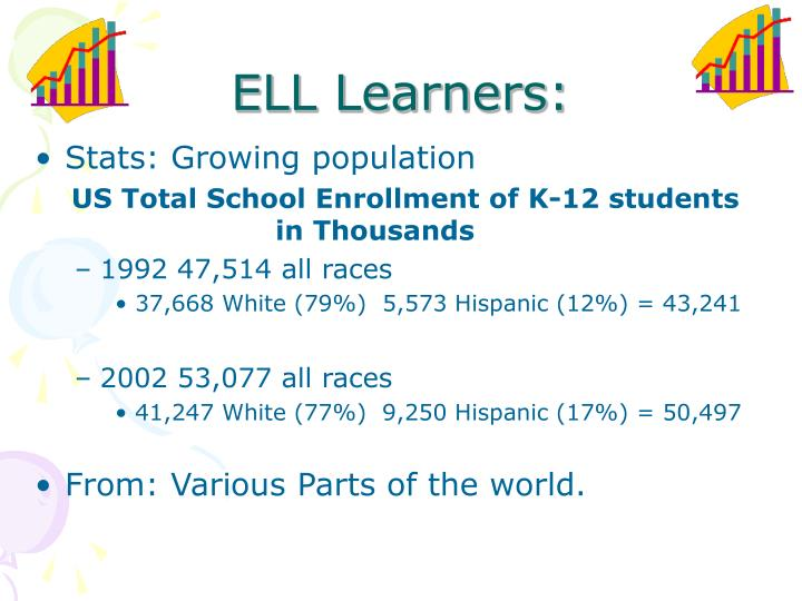 Ell learners