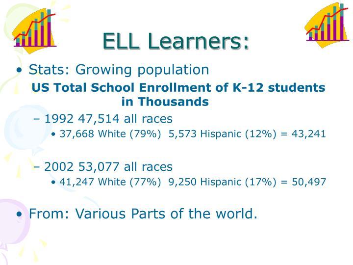 ELL Learners: