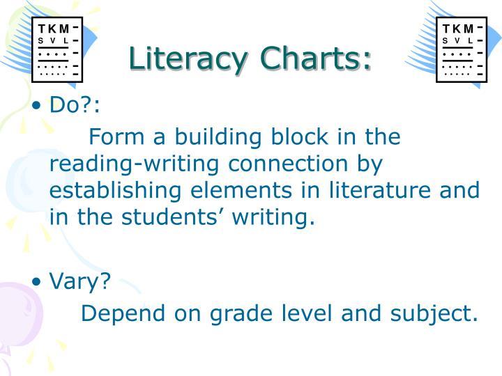 Literacy Charts:
