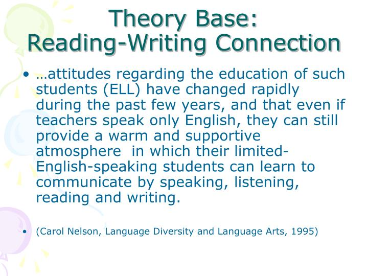 Theory base reading writing connection