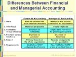differences between financial and managerial accounting