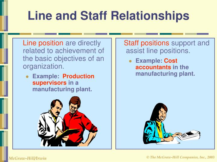 Line position
