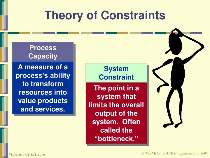 Process Capacity